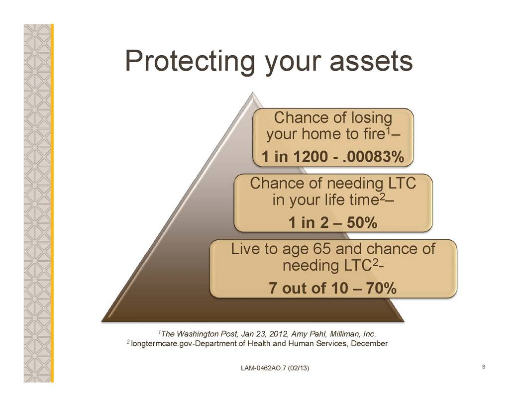 protecting-your-assets